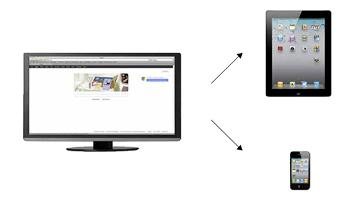 Mobile Websites responsiv Werbeagentur M&W Eging/Passau